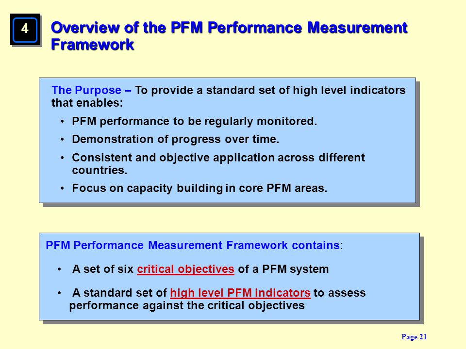 Overview of the PFM Performance Measurement Framework