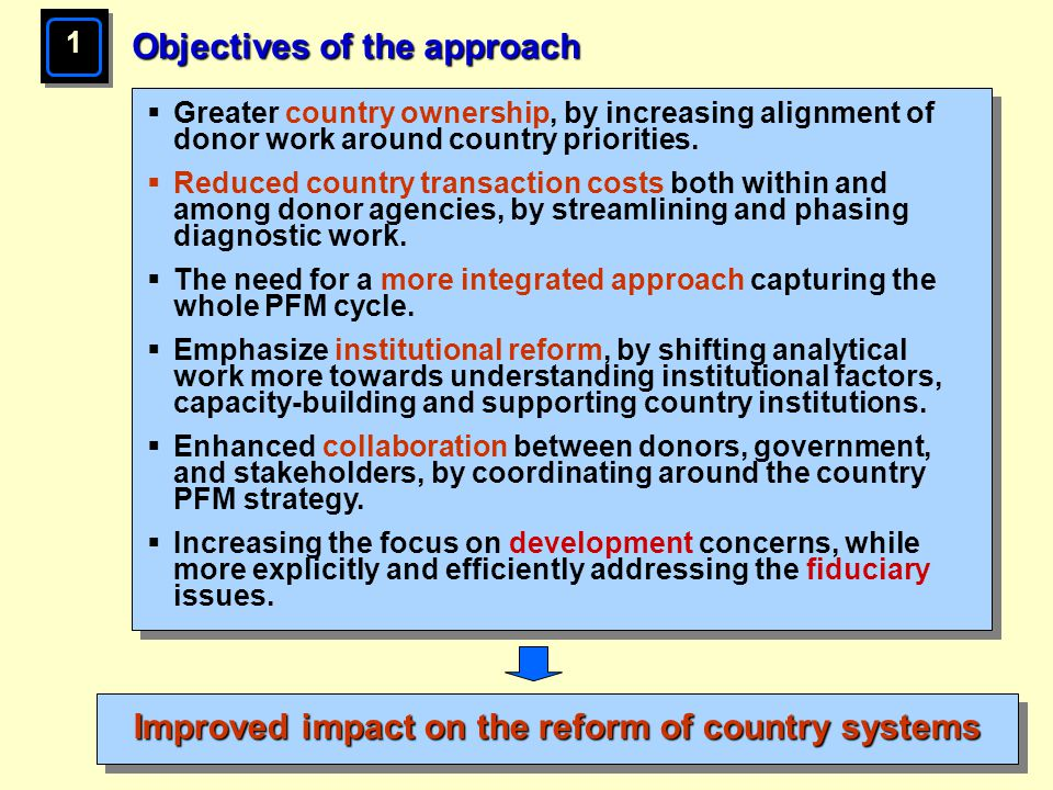 Improved impact on the reform of country systems