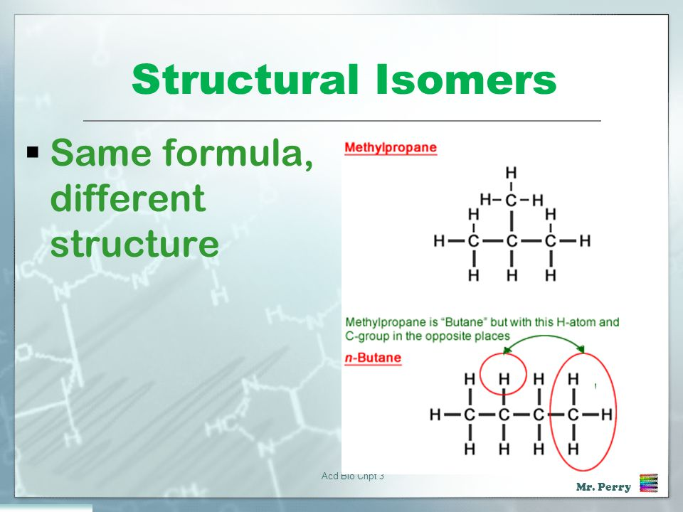 Structural Isomers Same formula, different structure Acd Bio Chpt 3