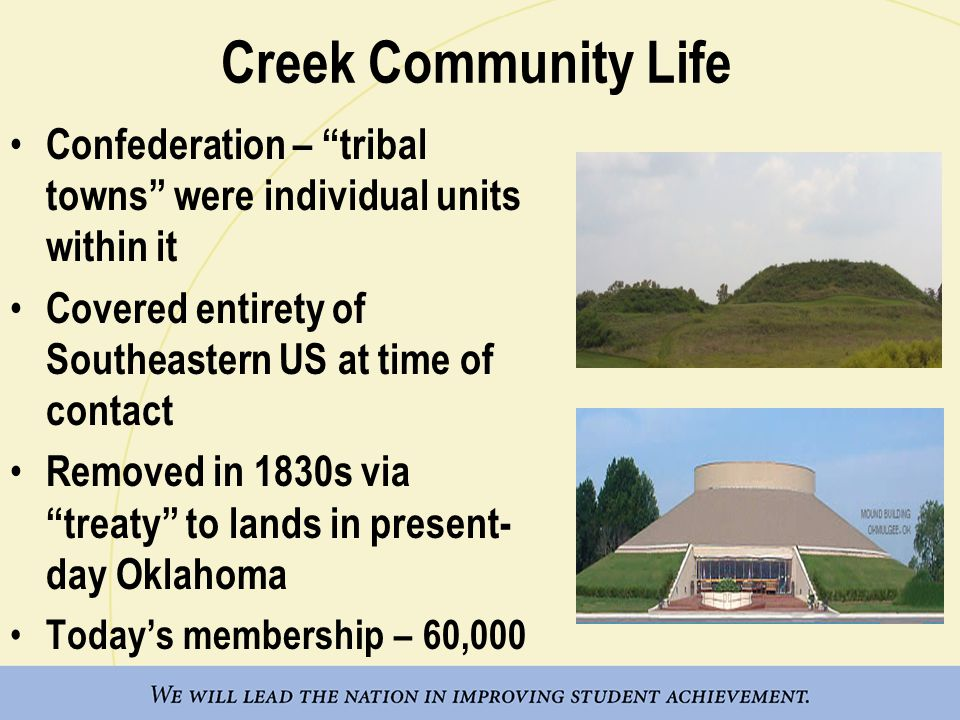 Creek Community Life Confederation – tribal towns were individual units within it. Covered entirety of Southeastern US at time of contact.