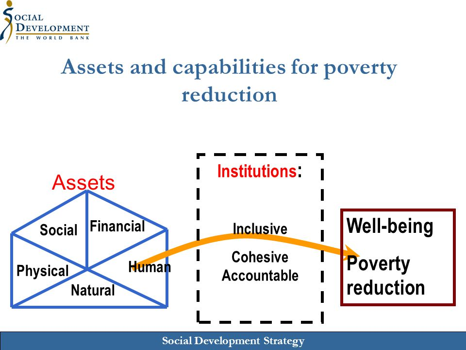 Assets and capabilities for poverty reduction