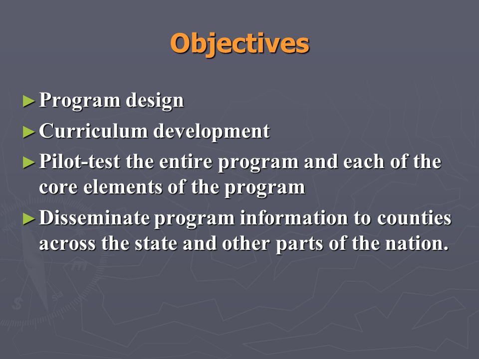Objectives Program design Curriculum development