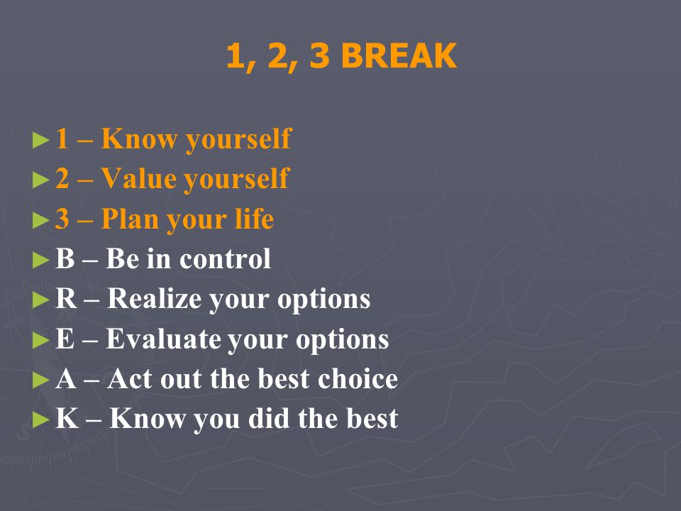 1, 2, 3 BREAK 1 – Know yourself 2 – Value yourself 3 – Plan your life