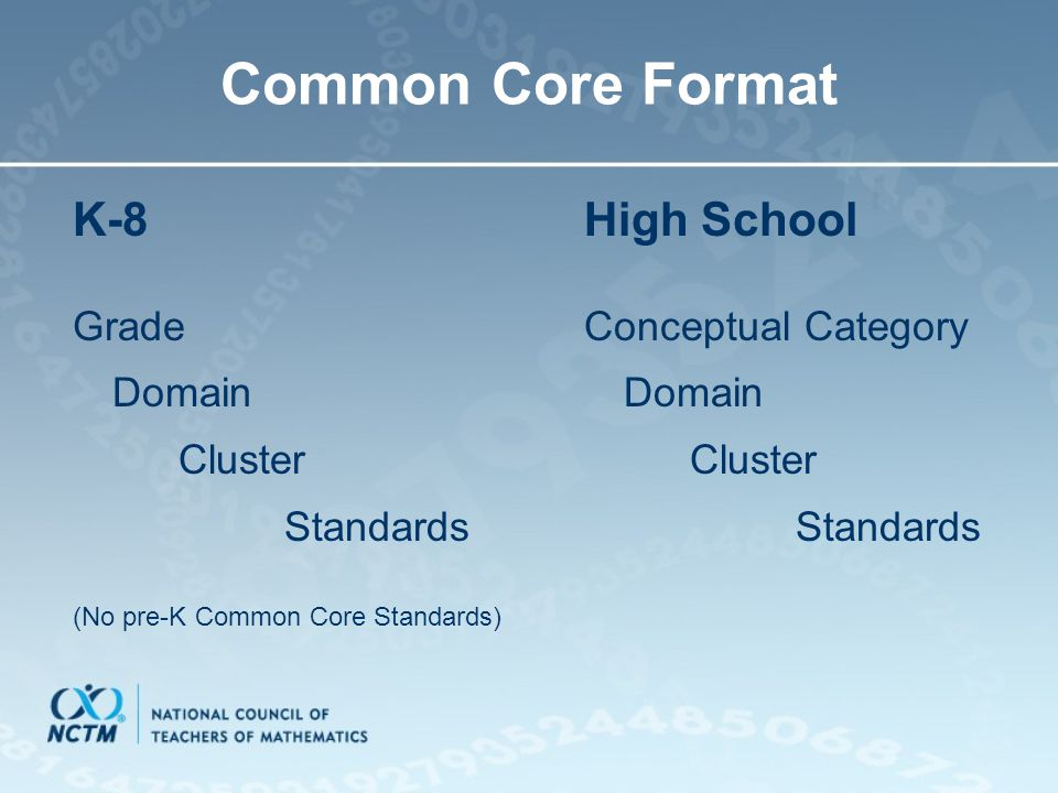 Common Core Format K-8 High School Grade Domain Cluster Standards