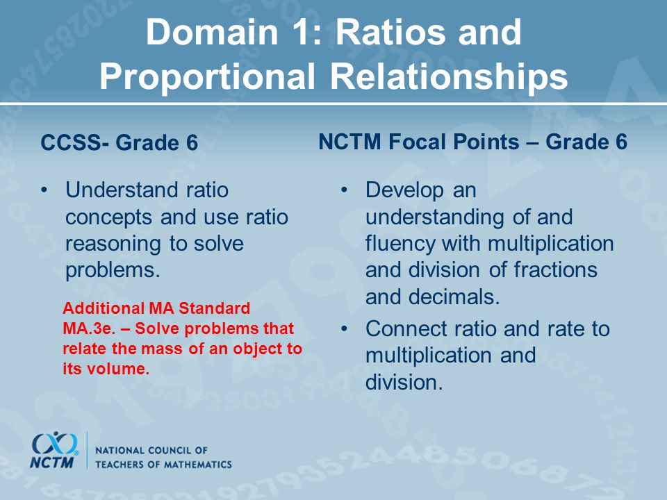 Domain 1: Ratios and Proportional Relationships