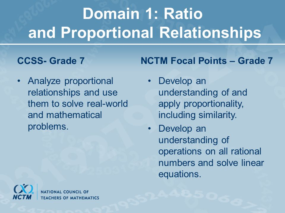 Domain 1: Ratio and Proportional Relationships
