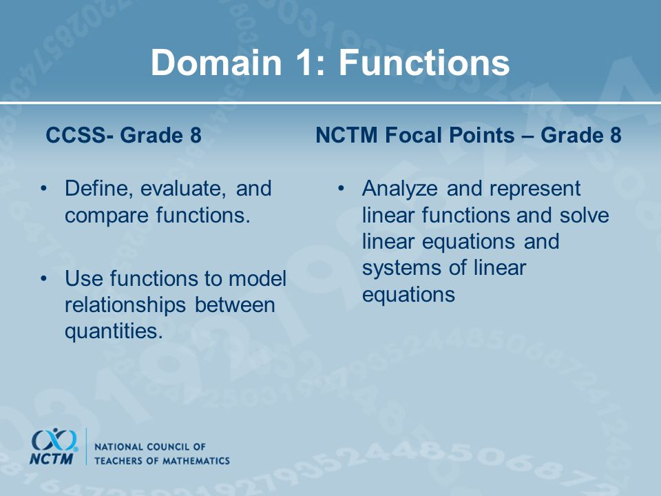 Domain 1: Functions CCSS- Grade 8 NCTM Focal Points – Grade 8