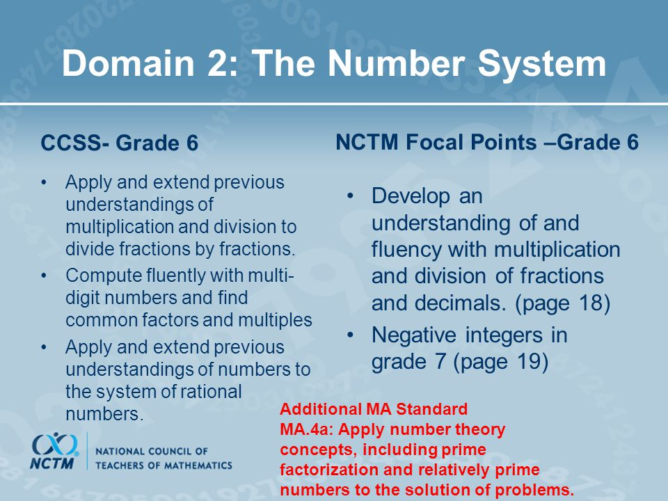 Domain 2: The Number System