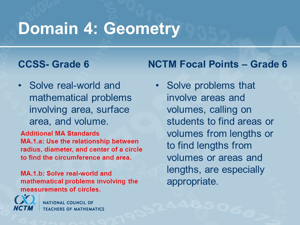Domain 4: Geometry CCSS- Grade 6 NCTM Focal Points – Grade 6