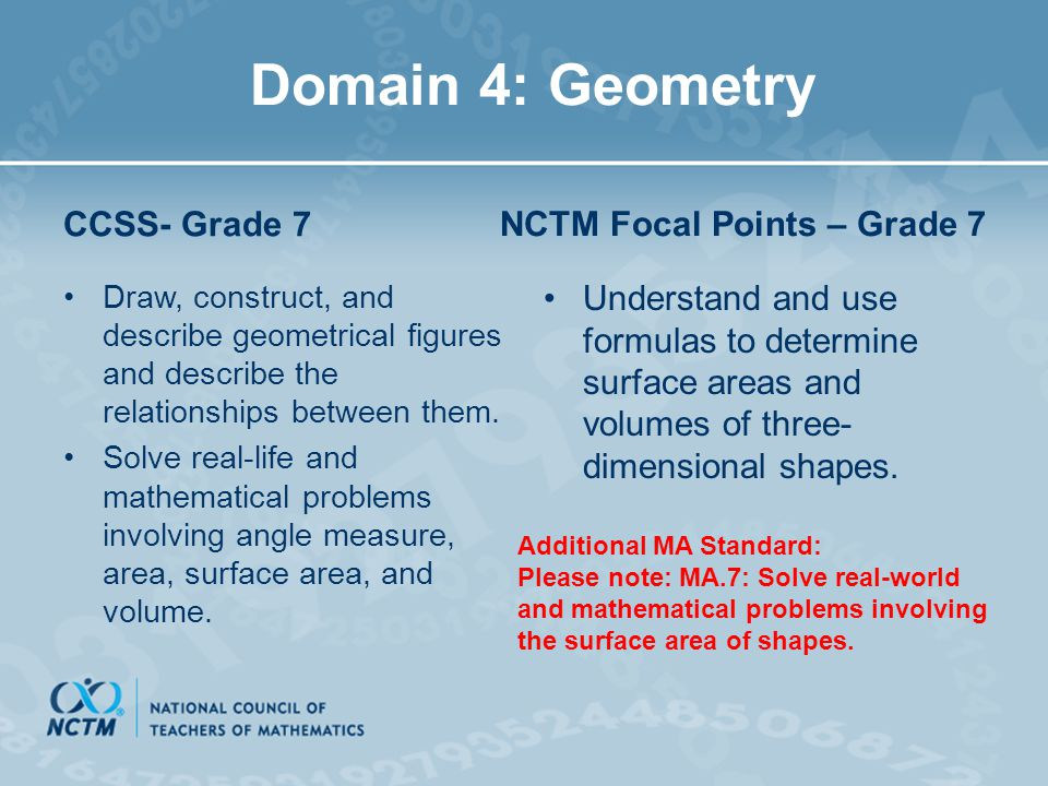 Domain 4: Geometry NCTM Focal Points – Grade 7 CCSS- Grade 7