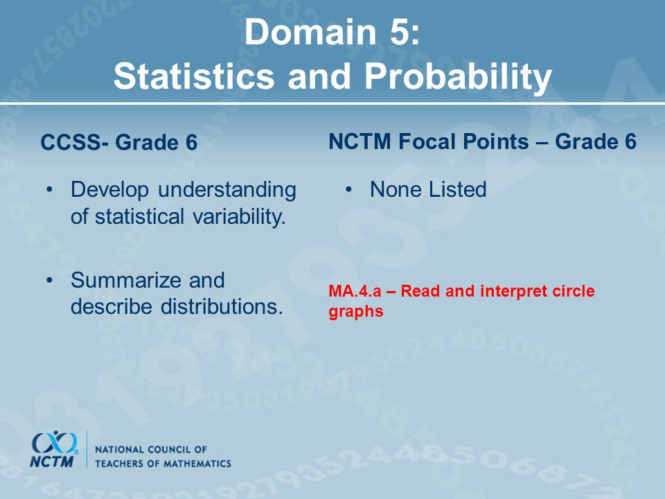 Domain 5: Statistics and Probability