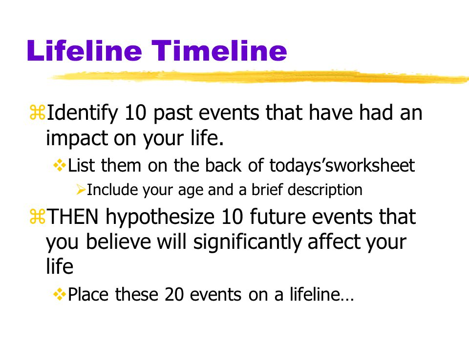 Lifeline Timeline Identify 10 past events that have had an impact on your life. List them on the back of todays'sworksheet.