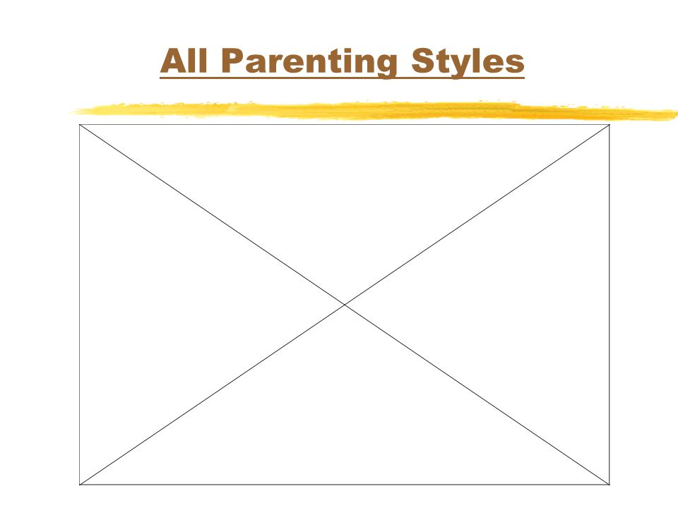 All Parenting Styles