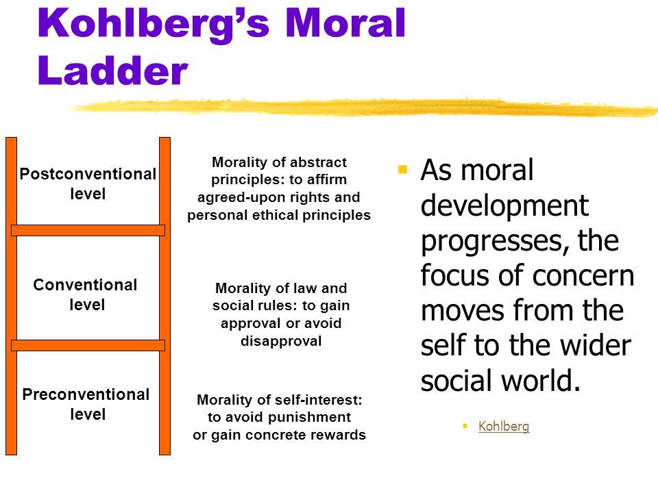 Kohlberg's Moral Ladder