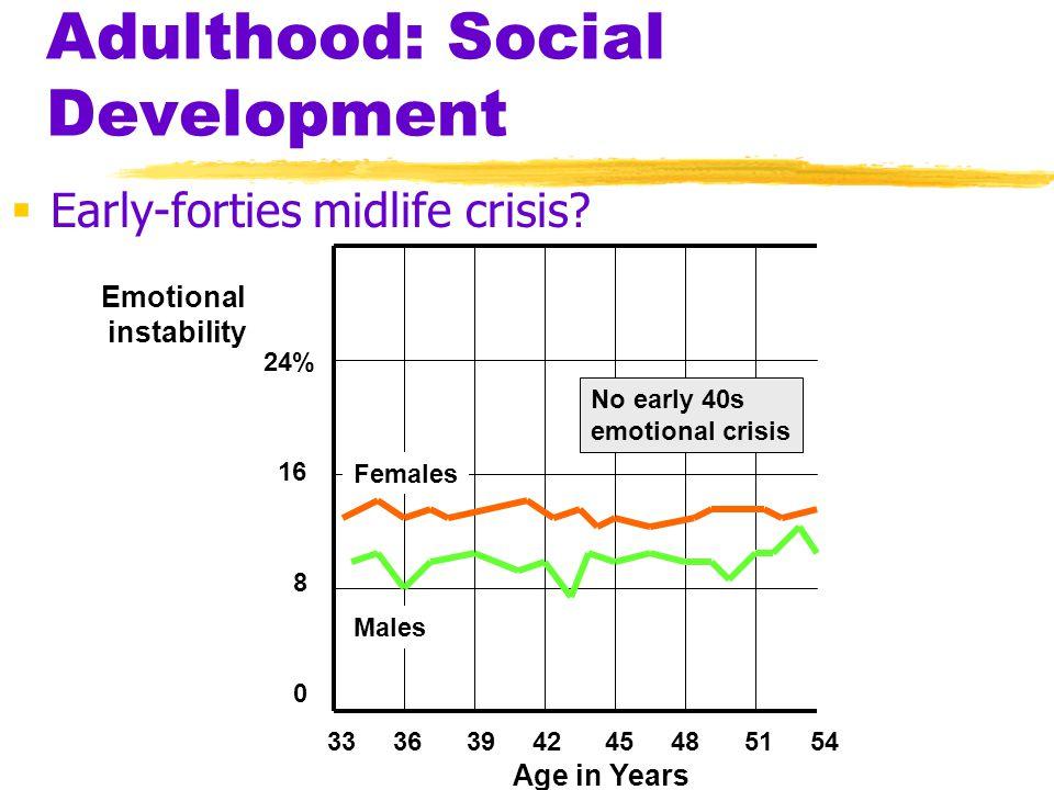 Adulthood: Social Development