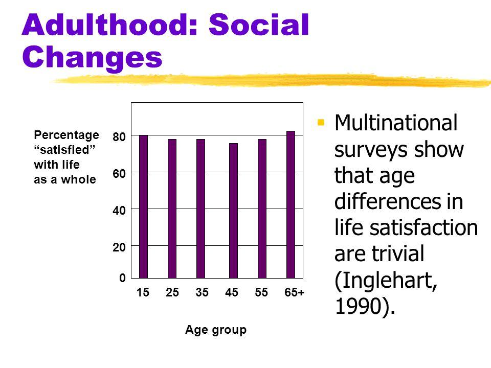Adulthood: Social Changes