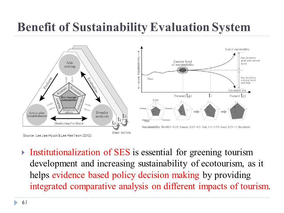 Benefit of Sustainability Evaluation System