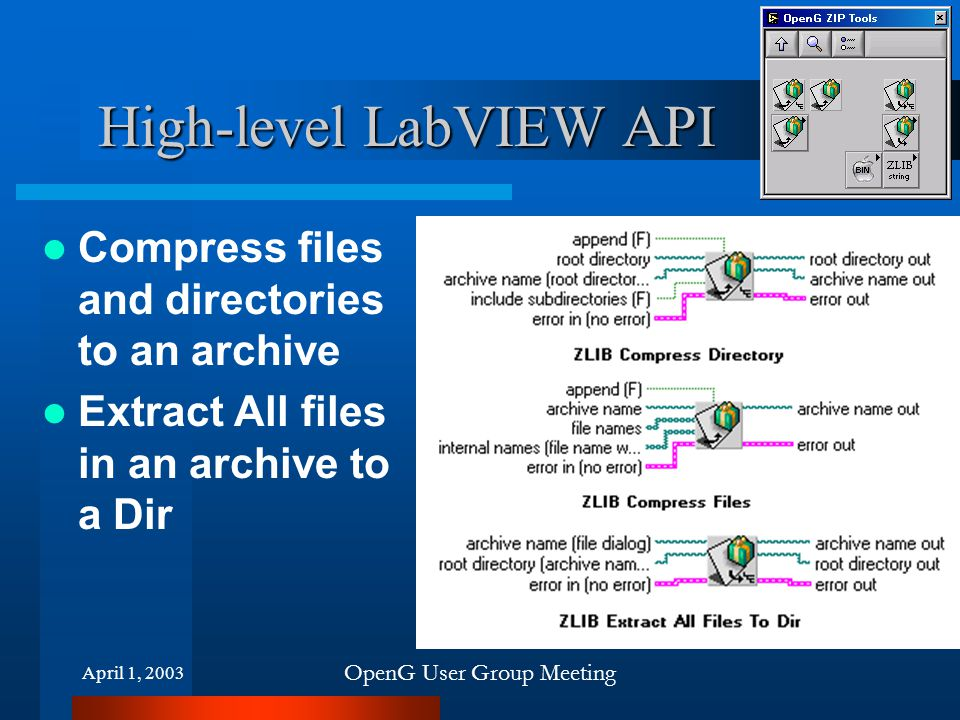 High-level LabVIEW API