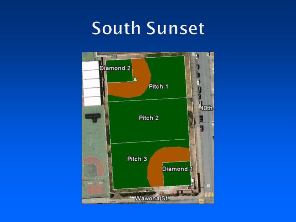 South Sunset