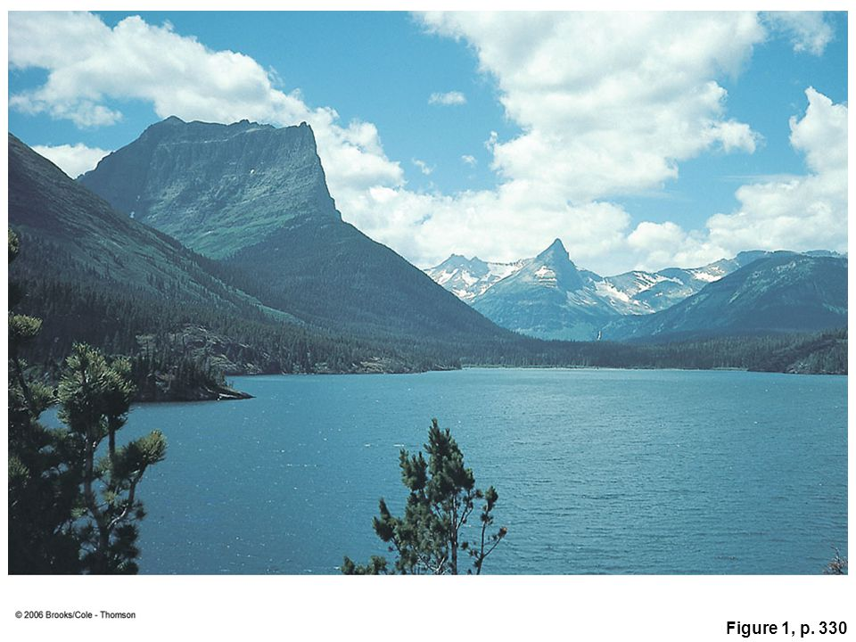 Figure 1: Sharp angular peaks and ridges and rounded valleys are typical of areas eroded by valley glaciers such as in Glacier National Park.