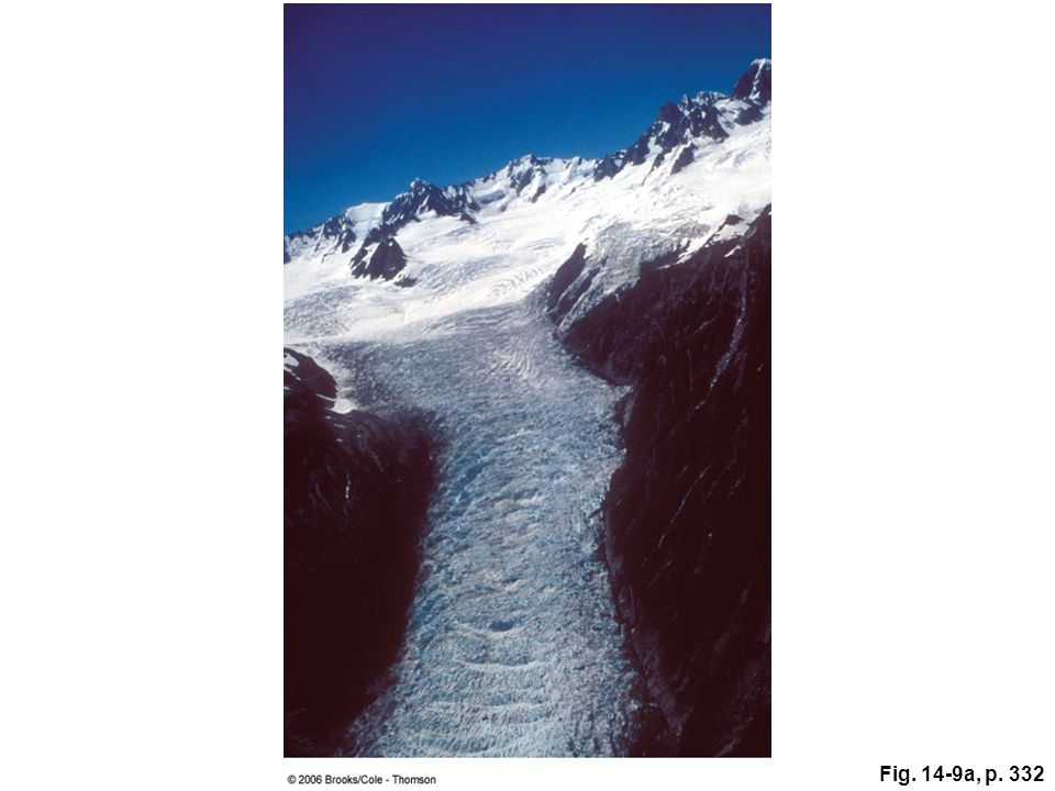 Figure 14.9a: The steep walls of this valley in New Zealand are part of its U-shape and indicate that it has been shaped by the valley glacier we still see within it.