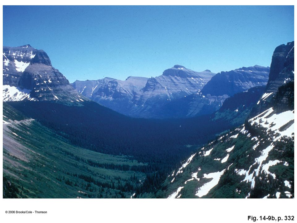 Figure 14.9b: This much broader U-shaped valley is in Glacier National Park, Montana. Smaller tributary glaciers once fed into this valley so that it was carved by a larger body of ice than the valley shown in New Zealand.