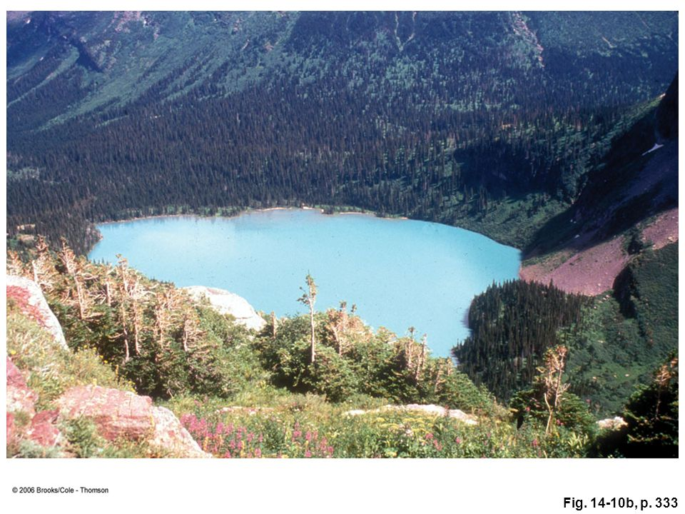 Figure 14.10b: Many cirques contain small lakes known as tarns, such as this one in Glacier National Park. The opaque, turquoise color of the water is characteristic of tarns. Such lakes have very fine rock particles suspended in the water, giving them their unusual color. The particles are called rock flour and are created by glacial abrasion.