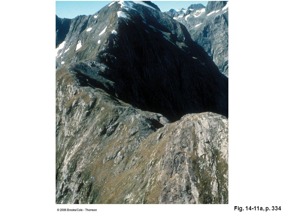 Figure 14.11a: This sharp arête in New Zealand was created by valley glaciers eroding rock on either side of the ridge.