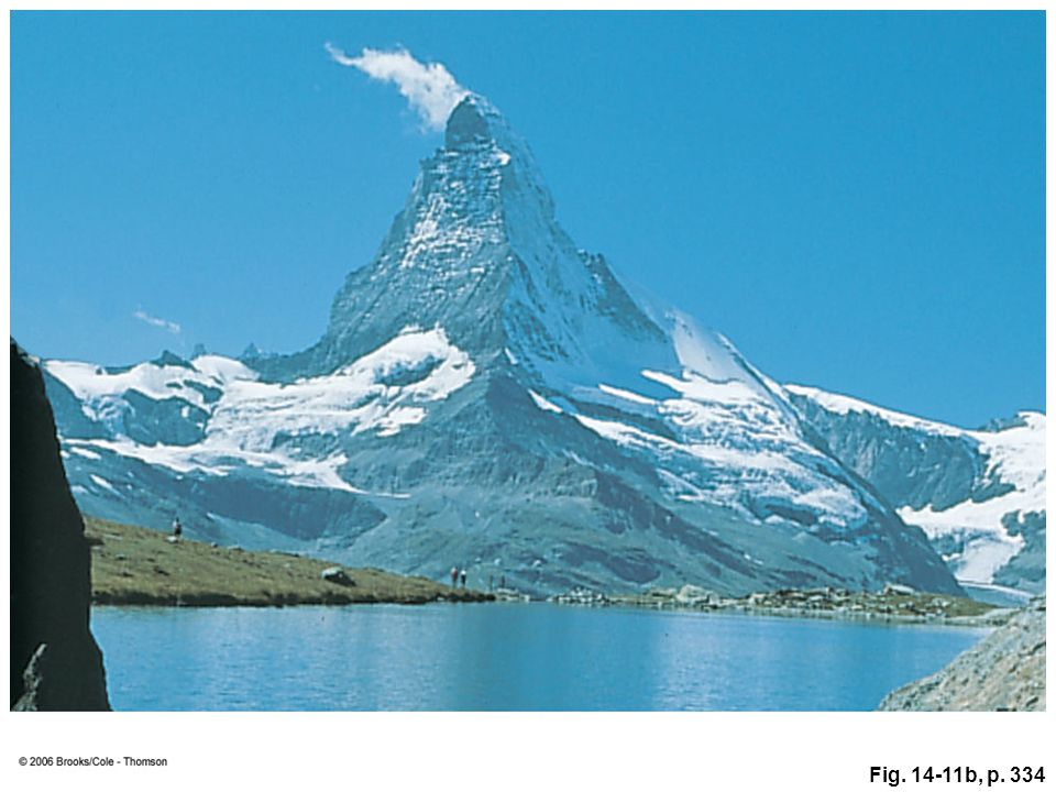 Figure 14.11b: The Matterhorn in Switzerland is a well-known horn.