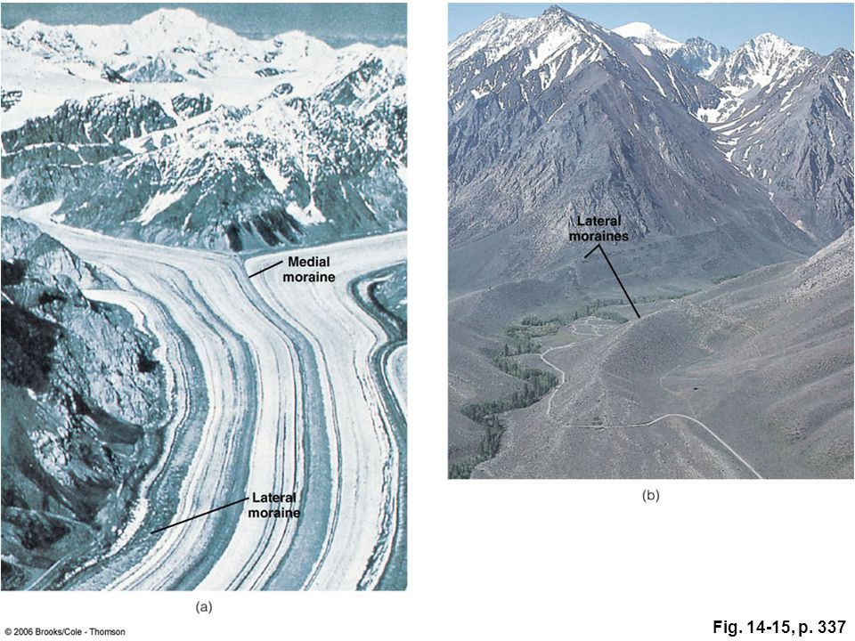Figure 14. 15: (a) Lateral and medial moraines on a glacier in Alaska