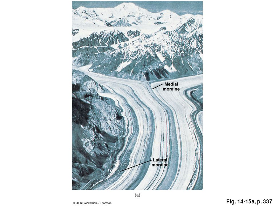 Figure 14. 15a: Lateral and medial moraines on a glacier in Alaska