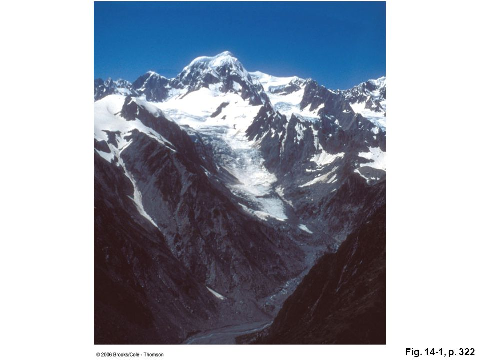 Figure 14.1: The Fox Glacier in New Zealand flows under its own weight to lower elevations.