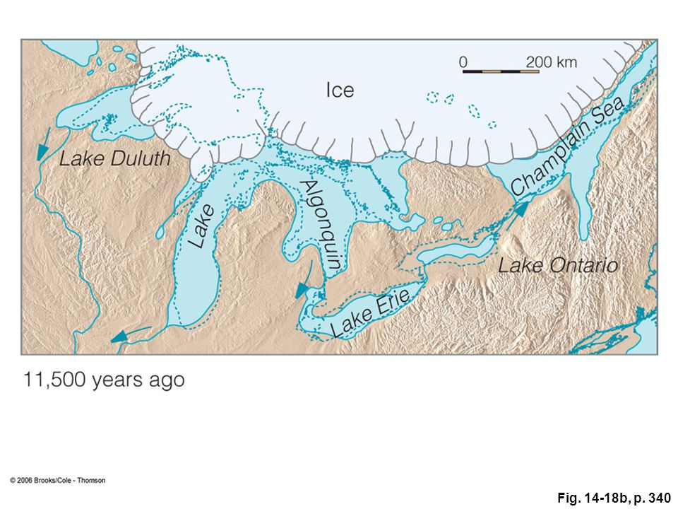 Figure 14. 18: Four stages in the evolution of the Great Lakes