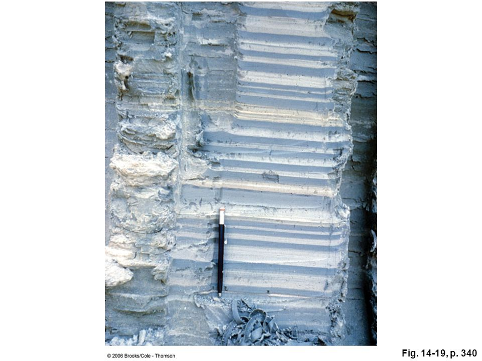 Figure 14. 19: Glacial varves are paired in light and dark layers