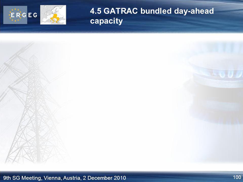 4.5 GATRAC bundled day-ahead capacity