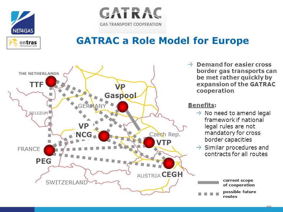 GATRAC a Role Model for Europe