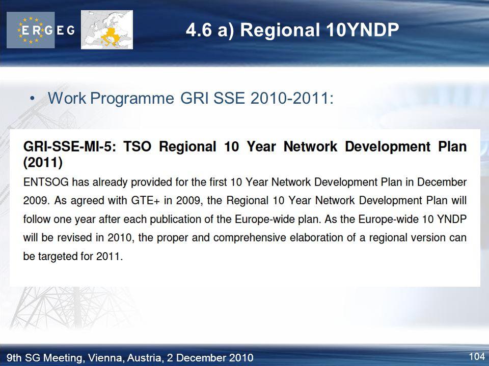 4.6 a) Regional 10YNDP Work Programme GRI SSE 2010-2011: