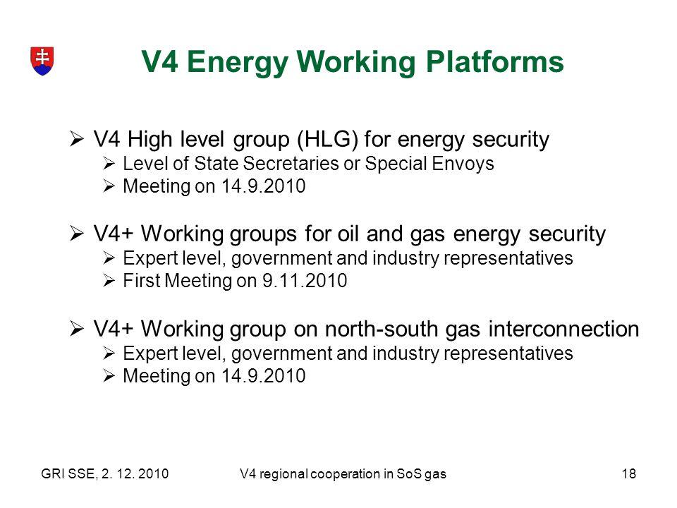 V4 Energy Working Platforms