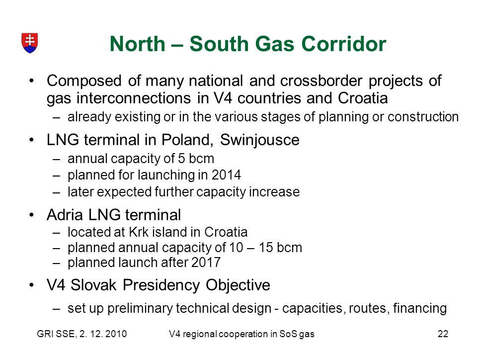 North – South Gas Corridor