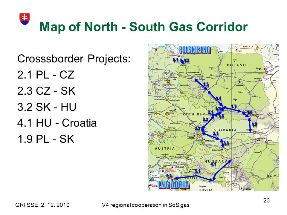 Map of North - South Gas Corridor