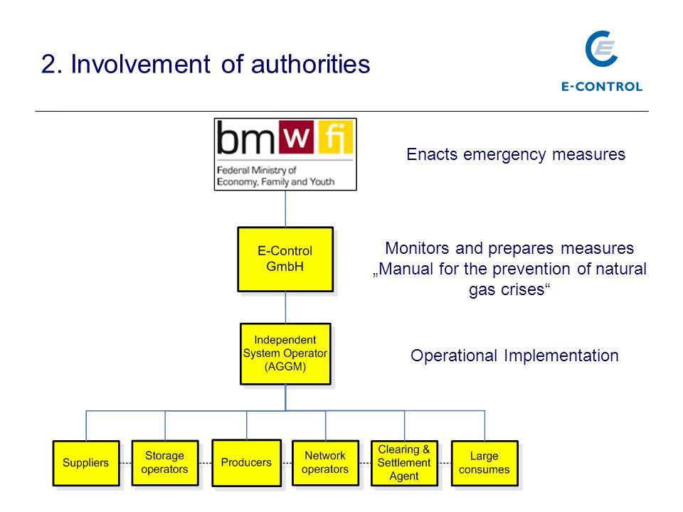 2. Involvement of authorities