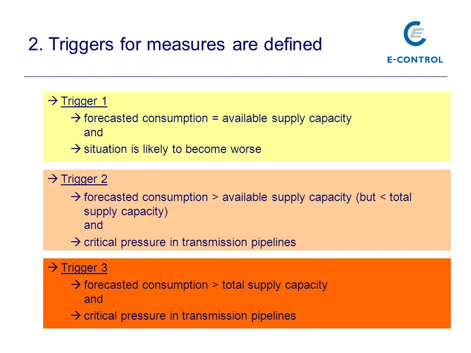 2. Triggers for measures are defined