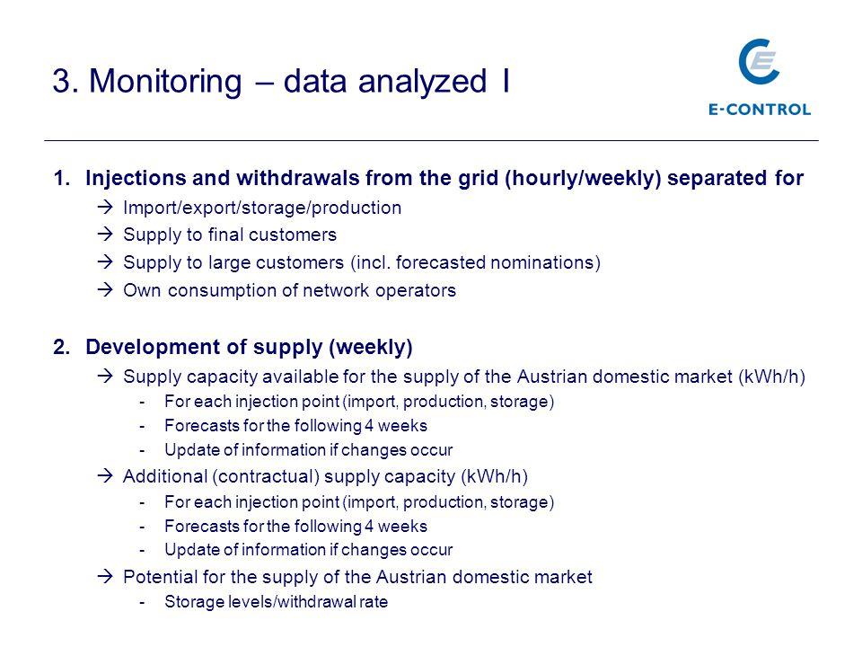 3. Monitoring – data analyzed I