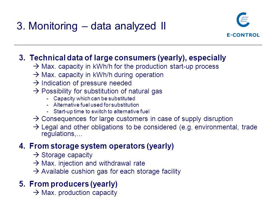 3. Monitoring – data analyzed II