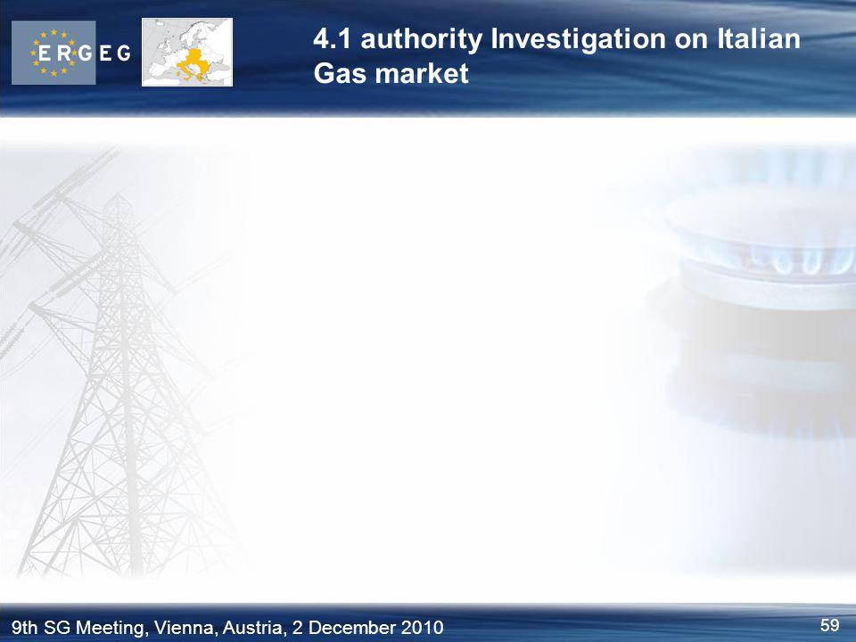 4.1 authority Investigation on Italian Gas market