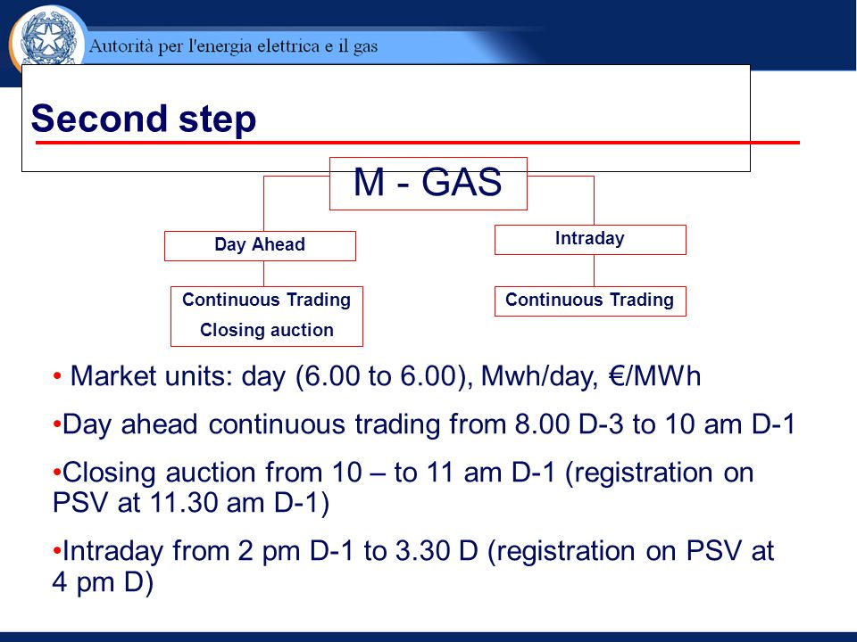 M - GAS Second step Market units: day (6.00 to 6.00), Mwh/day, €/MWh