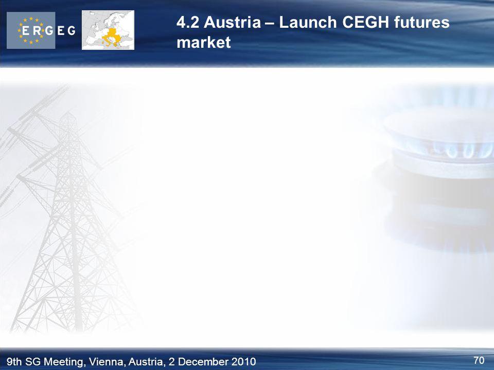 4.2 Austria – Launch CEGH futures market