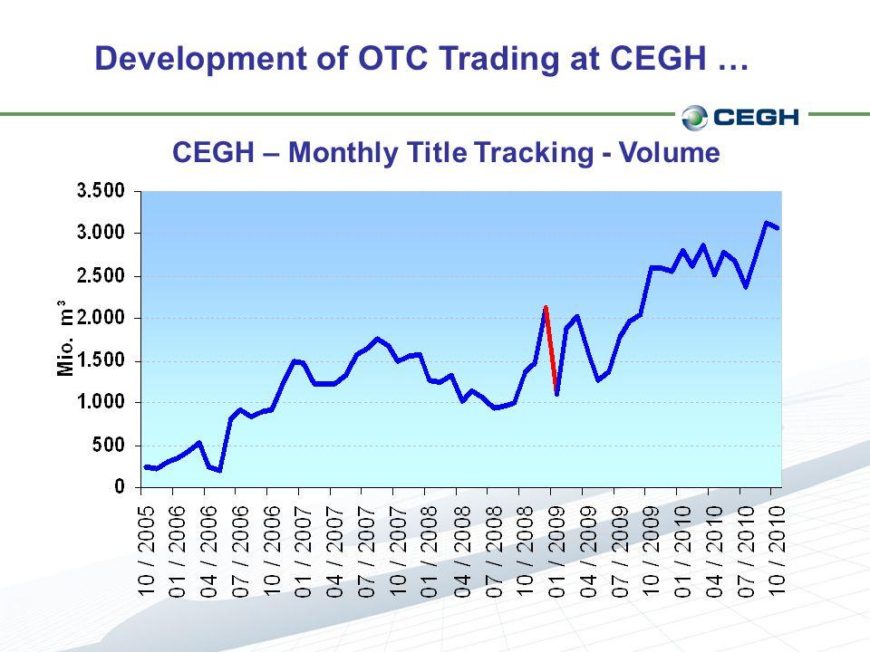 Development of OTC Trading at CEGH …