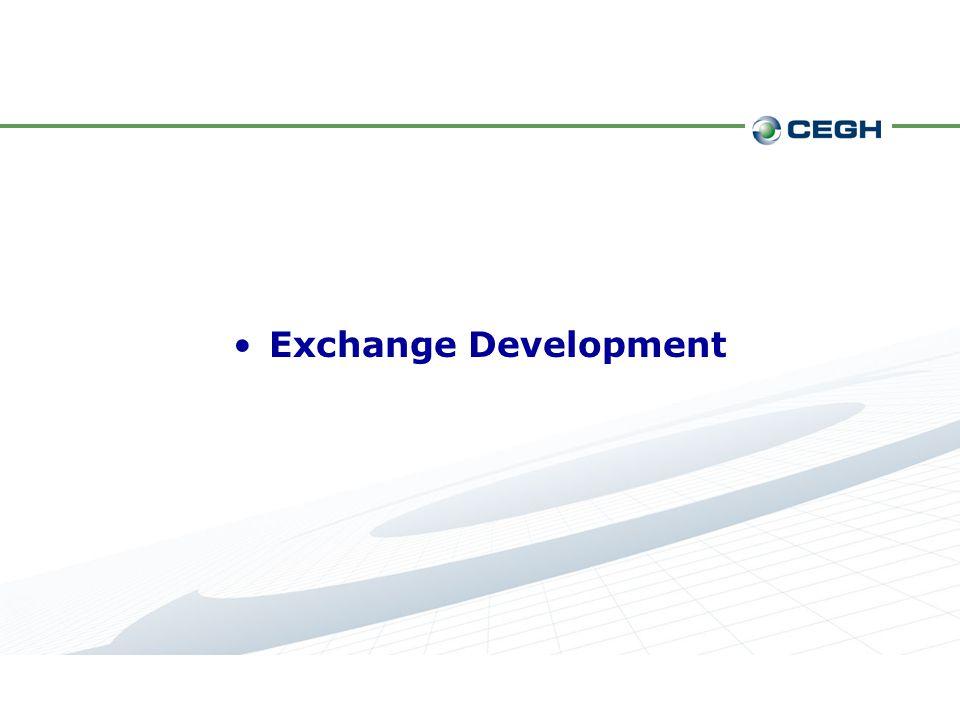 Exchange Development