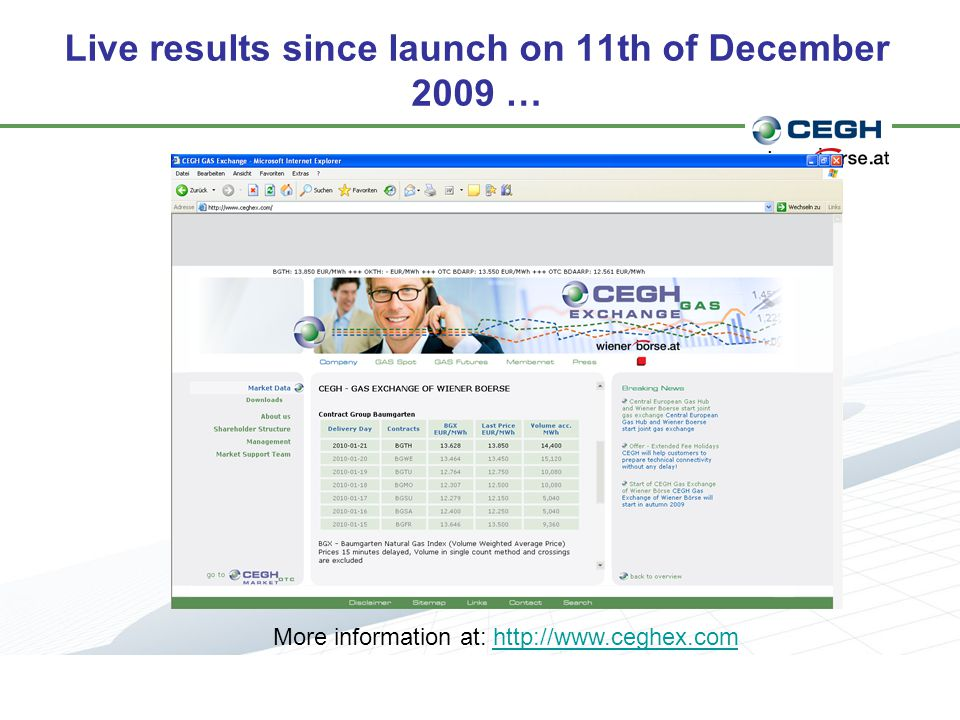 Live results since launch on 11th of December 2009 …